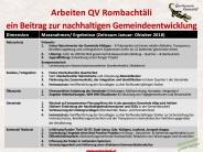Arbeiten QV RT_ Zwischenstand 10 Monate